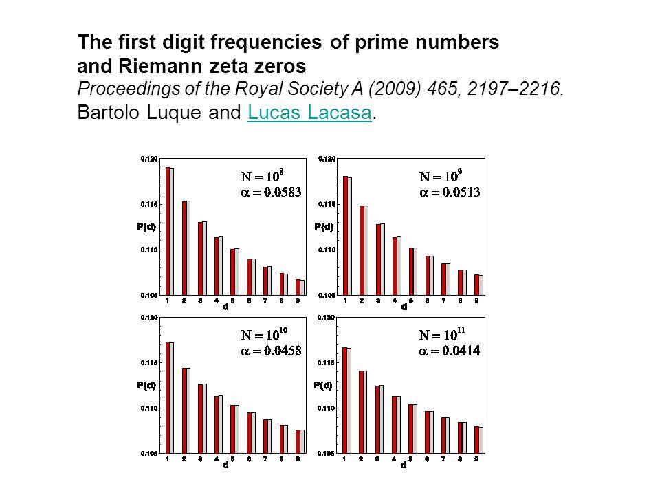 La primera secuencia para la que se tuvo dudas sobre su finalización comenzaba con n = 138.