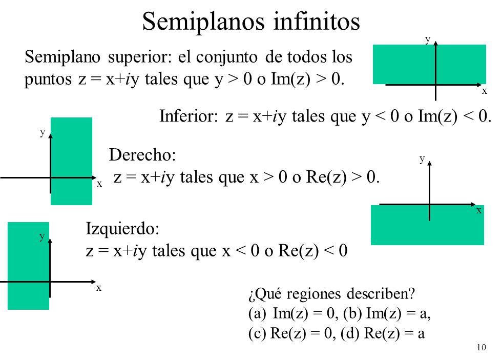 10 Semiplanos infinitos x y Inferior: z = x+iy tales que y < 0 o Im(z) < 0. Semiplano superior: el conjunto de todos los puntos z = x+iy tales que y >