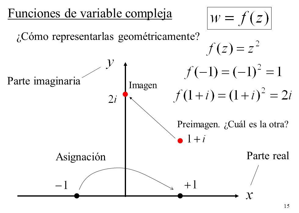 15 Funciones de variable compleja ¿Cómo representarlas geométricamente? Parte imaginaria Asignación Parte real Imagen Preimagen. ¿Cuál es la otra?