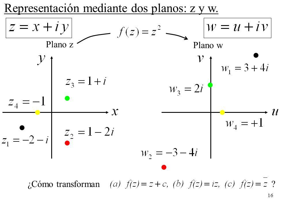 16 Representación mediante dos planos: z y w. Plano z Plano w ¿Cómo transforman ?