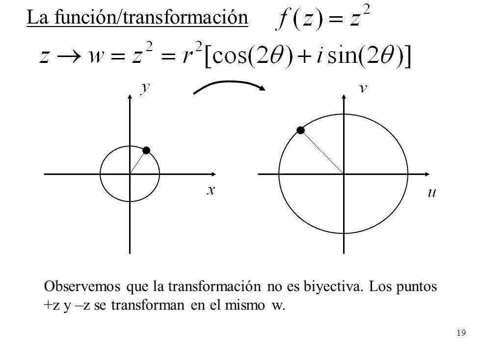 19 La función/transformación Observemos que la transformación no es biyectiva. Los puntos +z y –z se transforman en el mismo w.