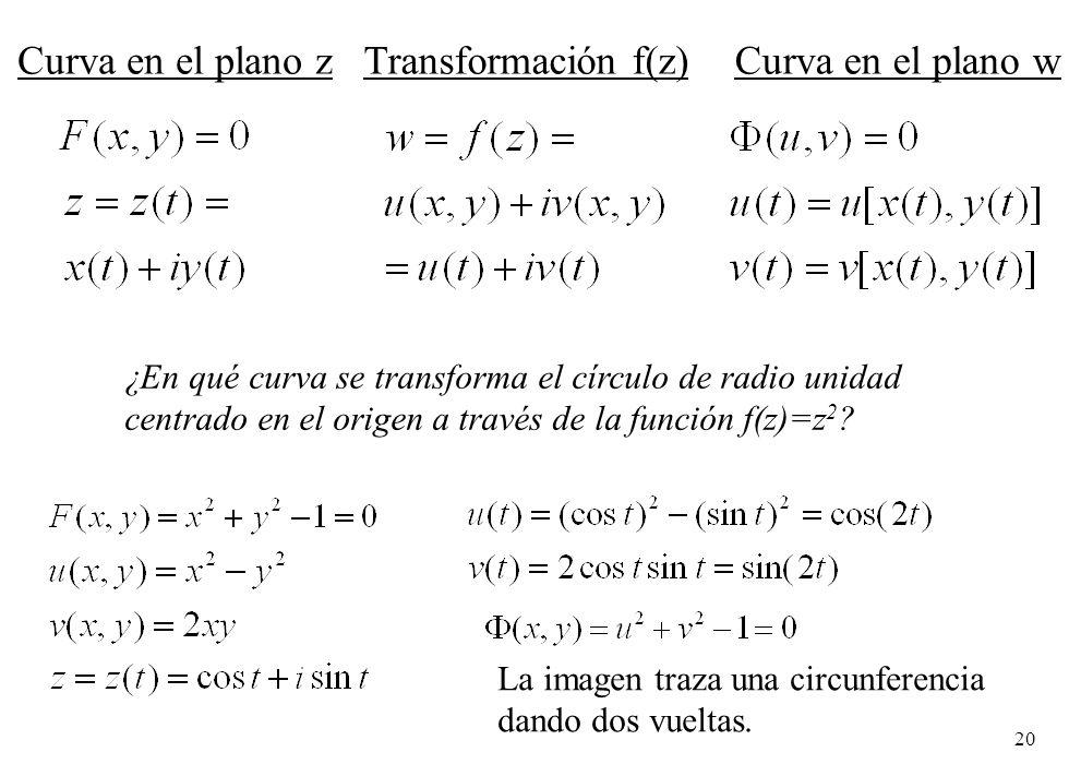 20 Curva en el plano zTransformación f(z)Curva en el plano w ¿En qué curva se transforma el círculo de radio unidad centrado en el origen a través de