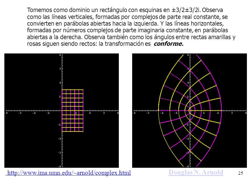 25 Tomemos como dominio un rectángulo con esquinas en ±3/2±3/2i. Observa como las líneas verticales, formadas por complejos de parte real constante, s