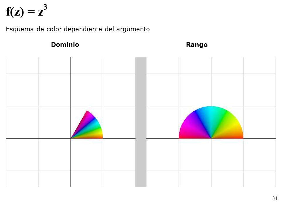 31 f(z) = z 3 Esquema de color dependiente del argumento DominioRango