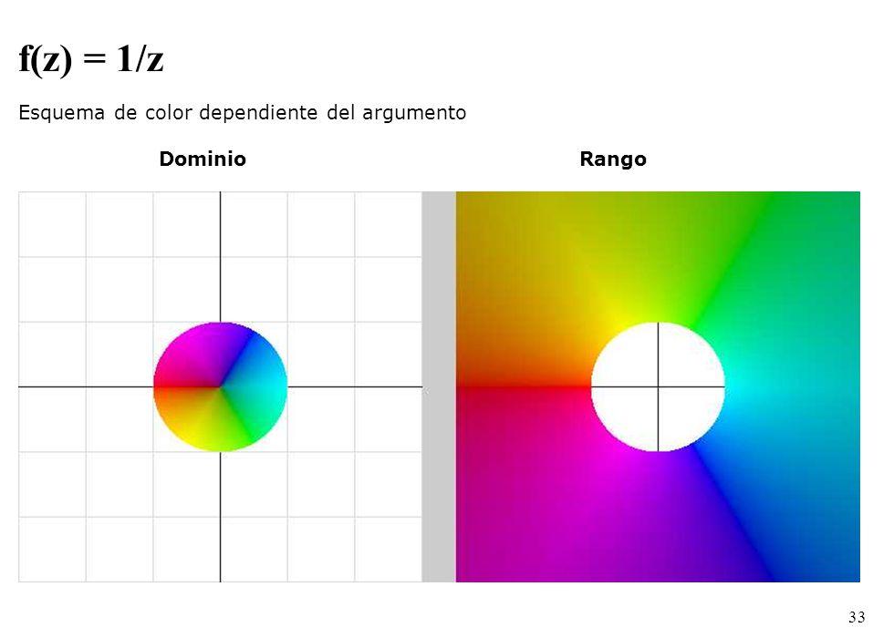 33 f(z) = 1/z Esquema de color dependiente del argumento DominioRango
