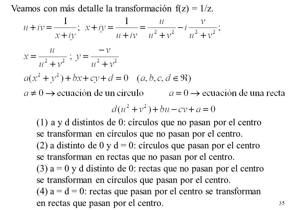 35 (1)a y d distintos de 0: círculos que no pasan por el centro se transforman en círculos que no pasan por el centro. (2) a distinto de 0 y d = 0: cí