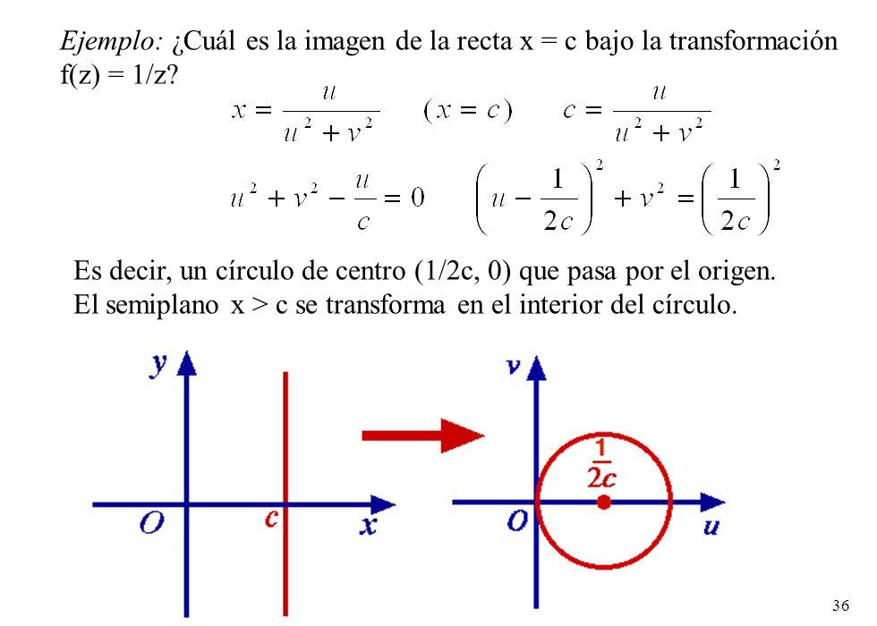 36 Ejemplo: ¿Cuál es la imagen de la recta x = c bajo la transformación f(z) = 1/z? Es decir, un círculo de centro (1/2c, 0) que pasa por el origen. E