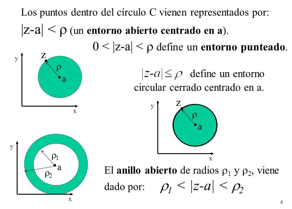 4 Los puntos dentro del círculo C vienen representados por: |z-a| < (un entorno abierto centrado en a). define un entorno circular cerrado centrado en