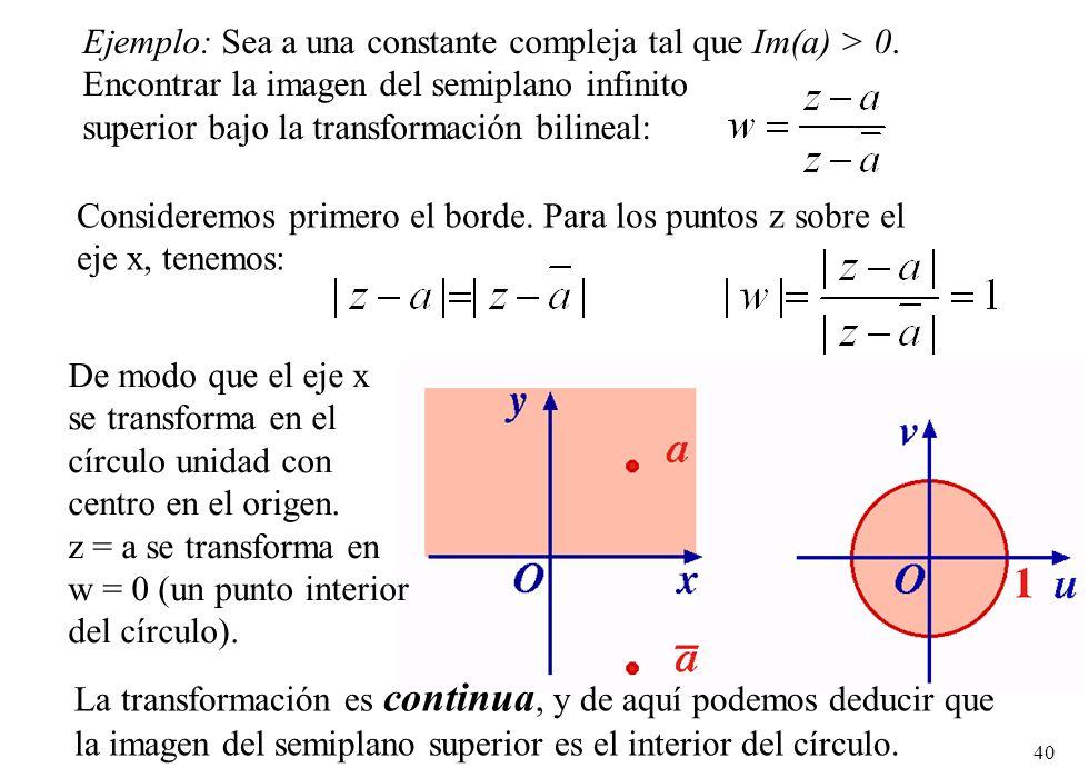 40 Ejemplo: Sea a una constante compleja tal que Im(a) > 0. Encontrar la imagen del semiplano infinito superior bajo la transformación bilineal: Consi