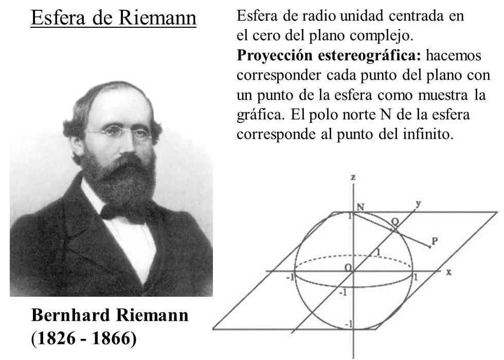 49 Bernhard Riemann (1826 - 1866) Esfera de radio unidad centrada en el cero del plano complejo. Proyección estereográfica: hacemos corresponder cada