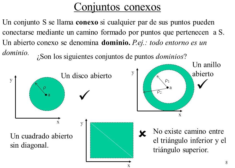 8 Conjuntos conexos ¿Son los siguientes conjuntos de puntos dominios? No existe camino entre el triángulo inferior y el triángulo superior. a x y Un d