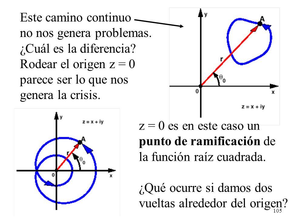105 Este camino continuo no nos genera problemas. ¿Cuál es la diferencia? Rodear el origen z = 0 parece ser lo que nos genera la crisis. z = 0 es en e