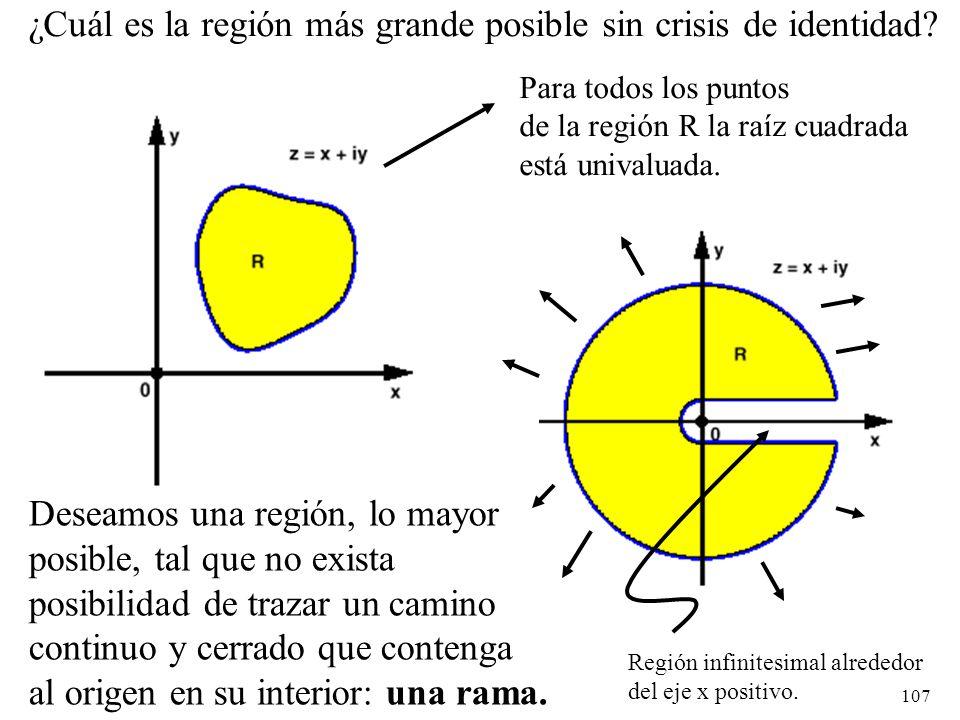 107 ¿Cuál es la región más grande posible sin crisis de identidad? Para todos los puntos de la región R la raíz cuadrada está univaluada. Deseamos una