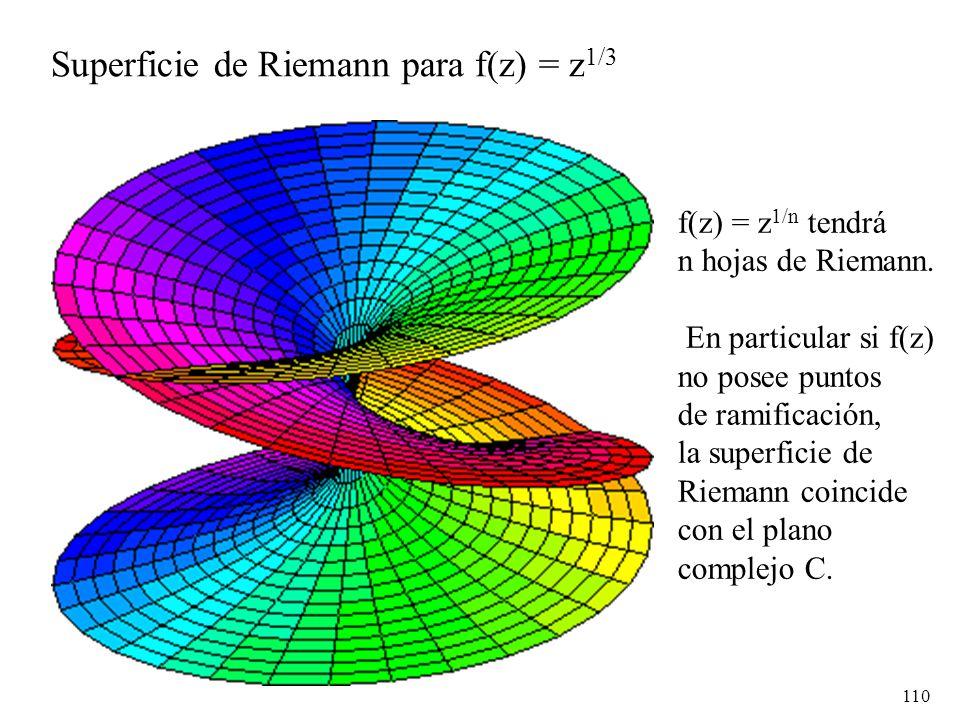 110 Superficie de Riemann para f(z) = z 1/3 f(z) = z 1/n tendrá n hojas de Riemann. En particular si f(z) no posee puntos de ramificación, la superfic