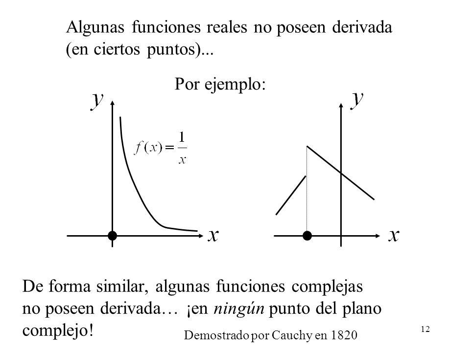 12 Algunas funciones reales no poseen derivada (en ciertos puntos)... Por ejemplo: De forma similar, algunas funciones complejas no poseen derivada… ¡