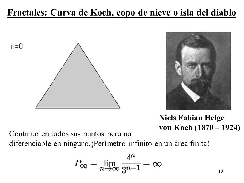 13 Fractales: Curva de Koch, copo de nieve o isla del diablo Continuo en todos sus puntos pero no diferenciable en ninguno.¡Perímetro infinito en un á