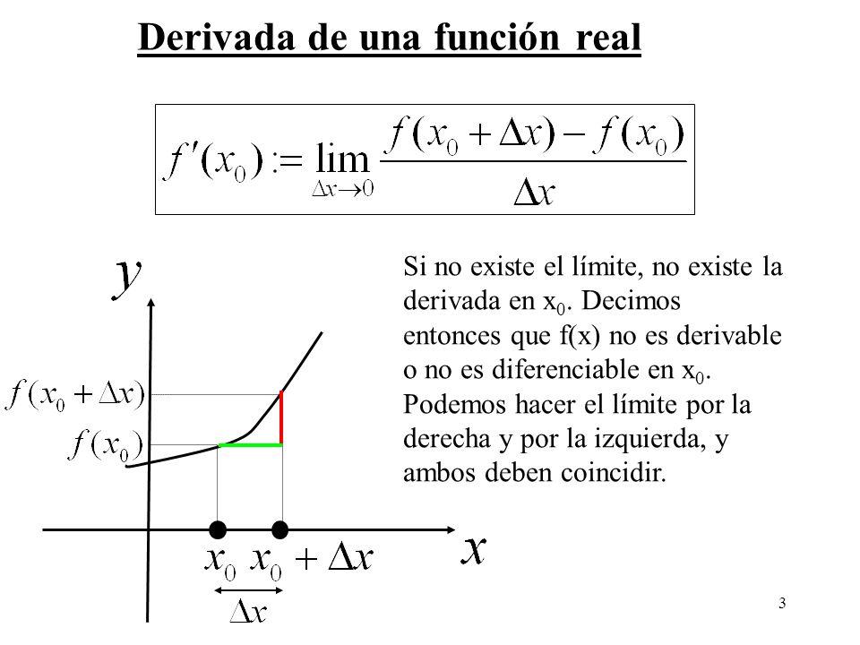 3 Derivada de una función real Si no existe el límite, no existe la derivada en x 0. Decimos entonces que f(x) no es derivable o no es diferenciable e