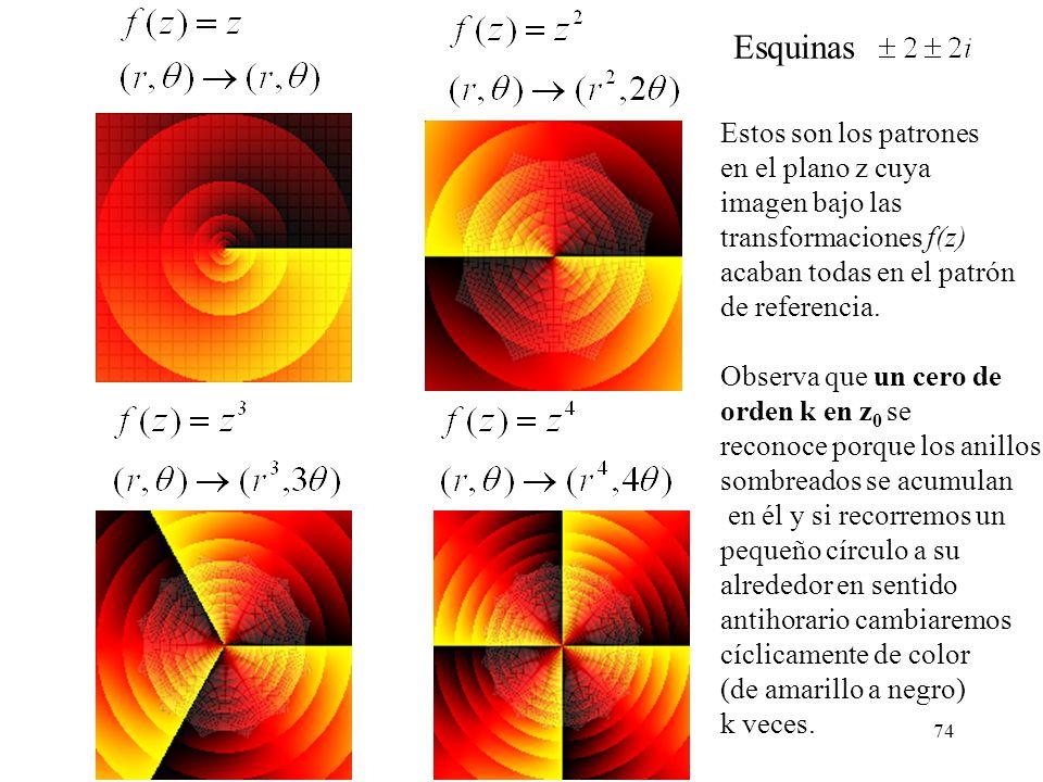 74 Esquinas Estos son los patrones en el plano z cuya imagen bajo las transformaciones f(z) acaban todas en el patrón de referencia. Observa que un ce