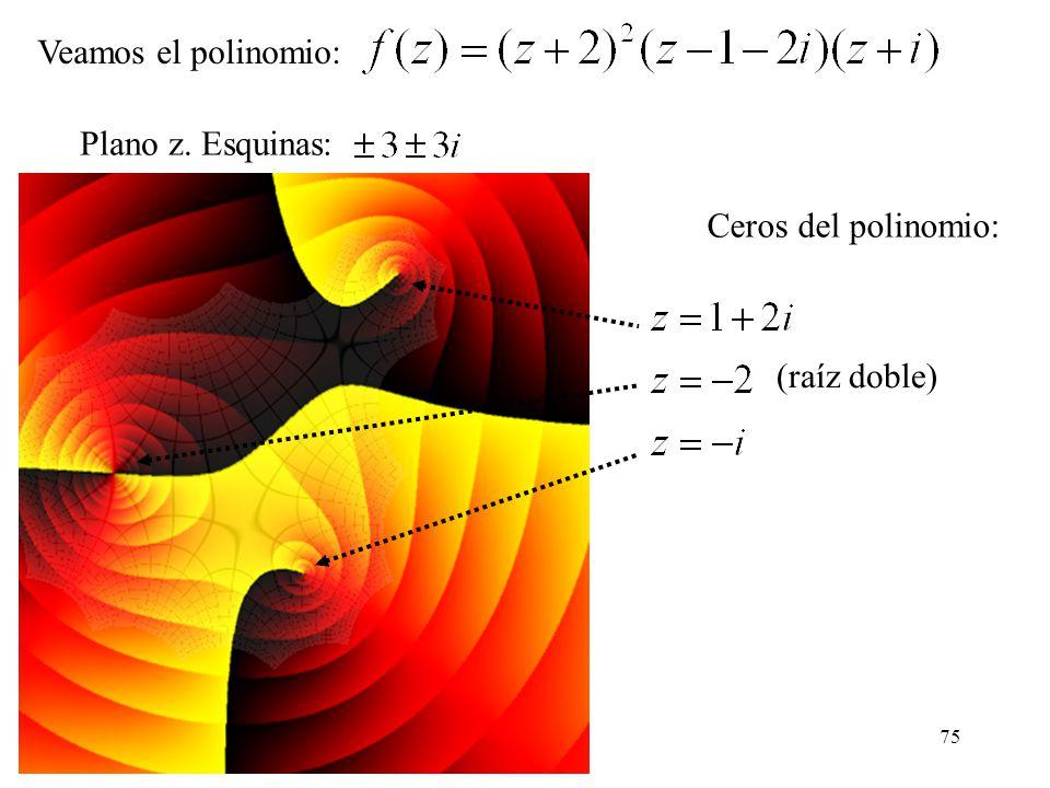 75 Plano z. Esquinas: (raíz doble) Veamos el polinomio: Ceros del polinomio: