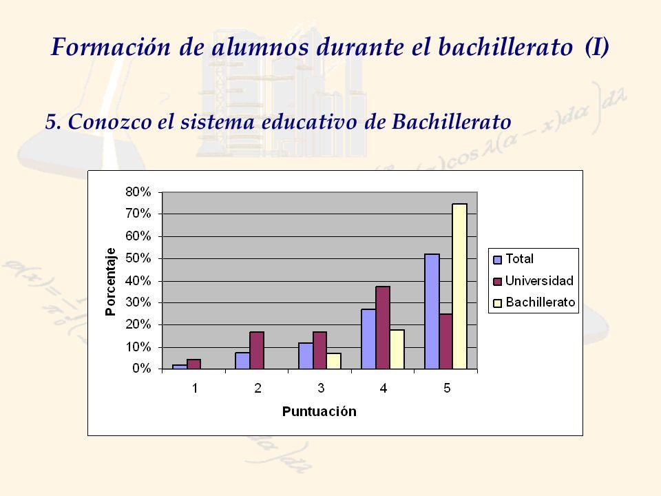 Formaci ó n de alumnos durante el bachillerato (I) 5. Conozco el sistema educativo de Bachillerato
