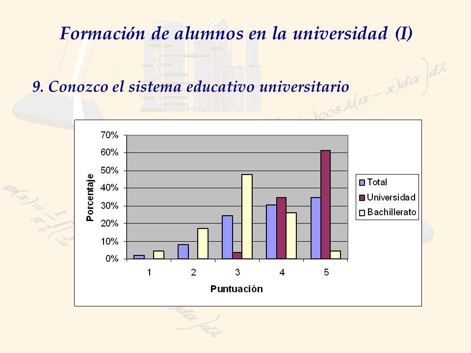 Formaci ó n de alumnos en la universidad (I) 9. Conozco el sistema educativo universitario
