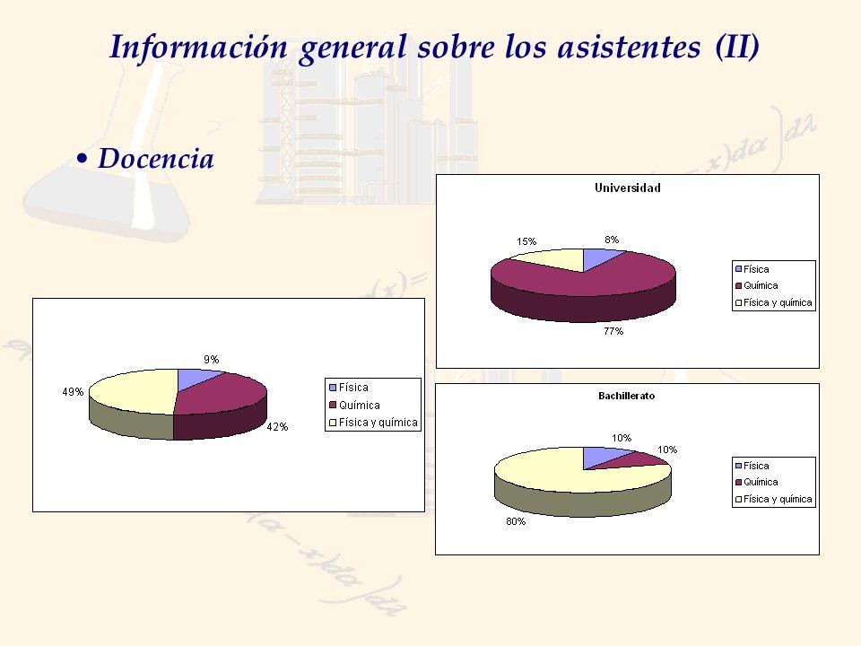 Informaci ó n general sobre los asistentes (II) Docencia