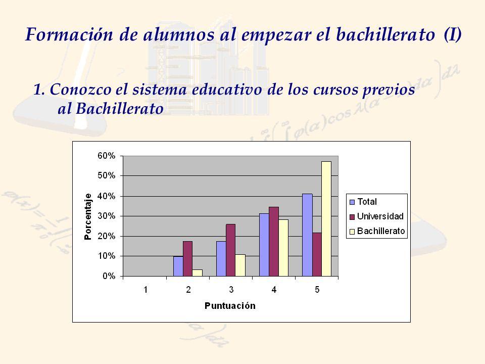 Ventajas e inconvenientes del sistema educativo actual Ventajas Exigencia al alumno.