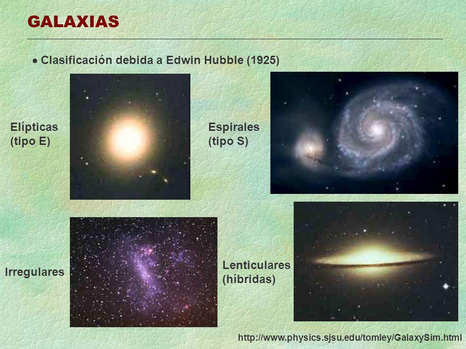 GALAXIAS Clasificación debida a Edwin Hubble (1925) Elípticas (tipo E) Espirales (tipo S) Irregulares Lenticulares (híbridas) http://www.physics.sjsu.edu/tomley/GalaxySim.html
