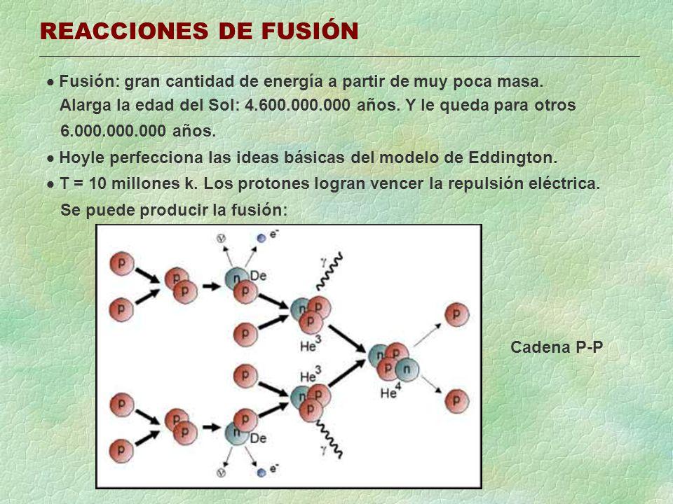 REACCIONES DE FUSIÓN II Existe una reacción alternativa: Ciclo C-N-O - T > 15 millones - Principal mecanismo para las estrellas más masivas.