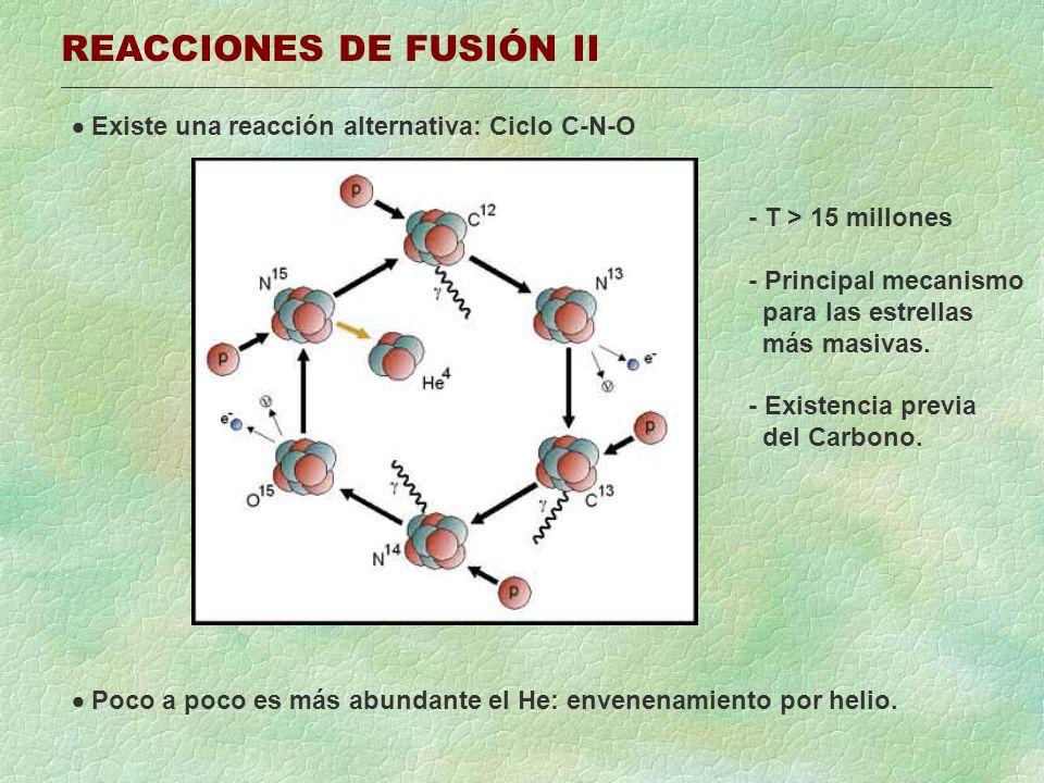 GIGANTES ROJAS Y ENANAS BLANCAS Poco a poco es más abundante el He: envenenamiento por helio.