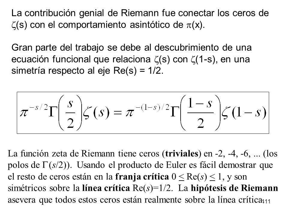 111 La contribución genial de Riemann fue conectar los ceros de (s) con el comportamiento asintótico de (x). Gran parte del trabajo se debe al descubr