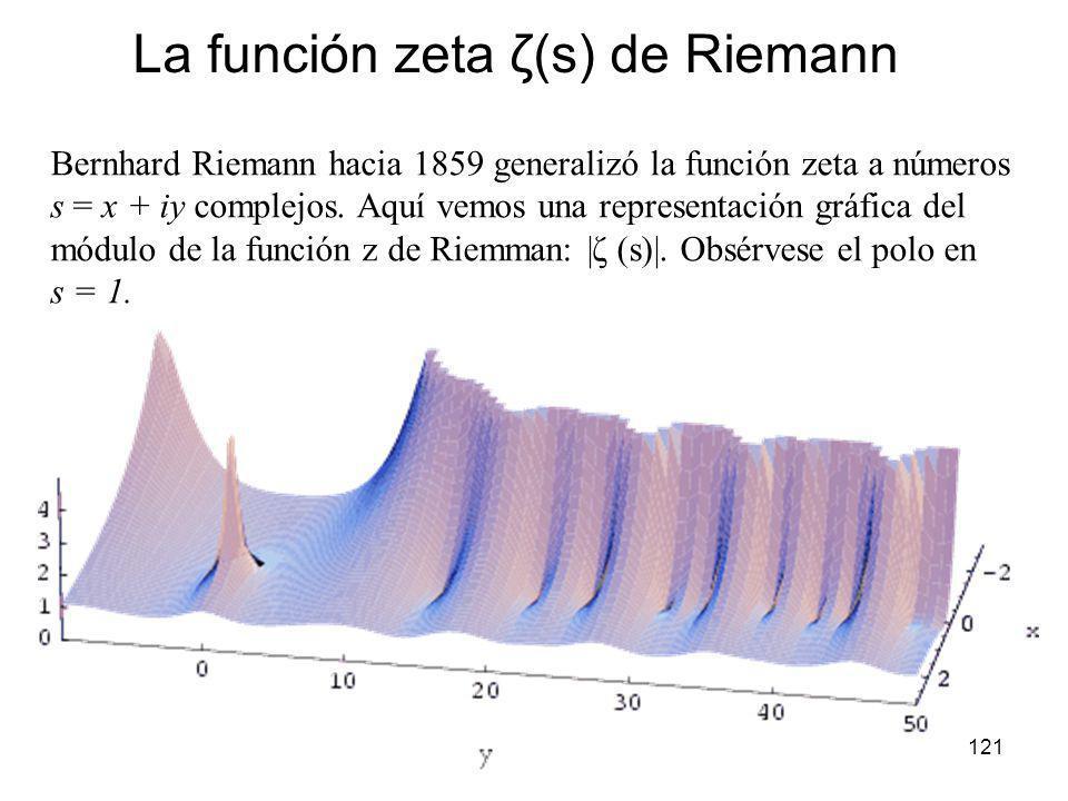 121 Bernhard Riemann hacia 1859 generalizó la función zeta a números s = x + iy complejos. Aquí vemos una representación gráfica del módulo de la func