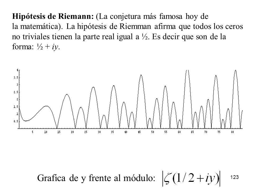 123 Hipótesis de Riemann: (La conjetura más famosa hoy de la matemática). La hipótesis de Riemman afirma que todos los ceros no triviales tienen la pa