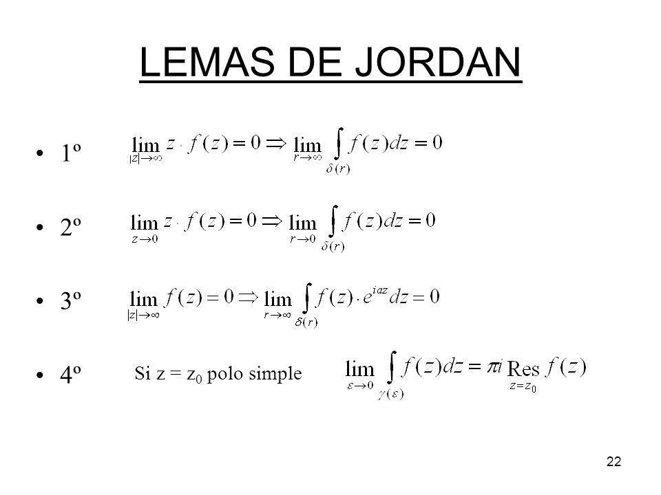 22 LEMAS DE JORDAN 1º 2º 3º 4º Si z = z 0 polo simple