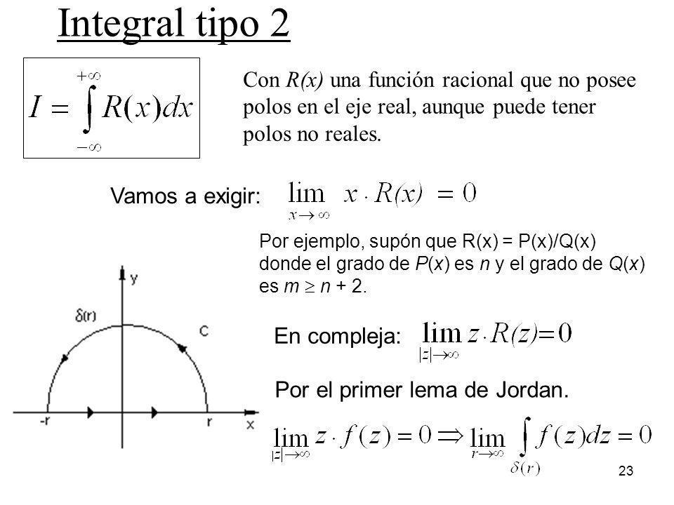 23 Integral tipo 2 Con R(x) una función racional que no posee polos en el eje real, aunque puede tener polos no reales. Vamos a exigir: Por el primer
