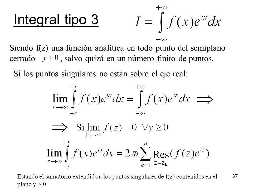 37 Integral tipo 3 Siendo f(z) una función analítica en todo punto del semiplano cerrado, salvo quizá en un número finito de puntos. Si los puntos sin