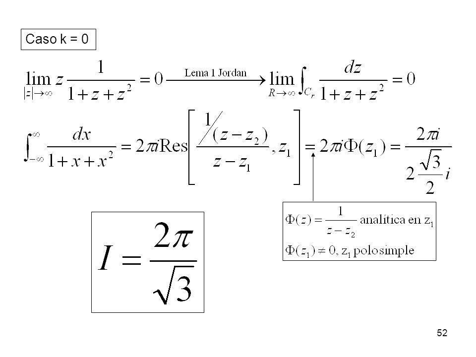 52 Caso k = 0