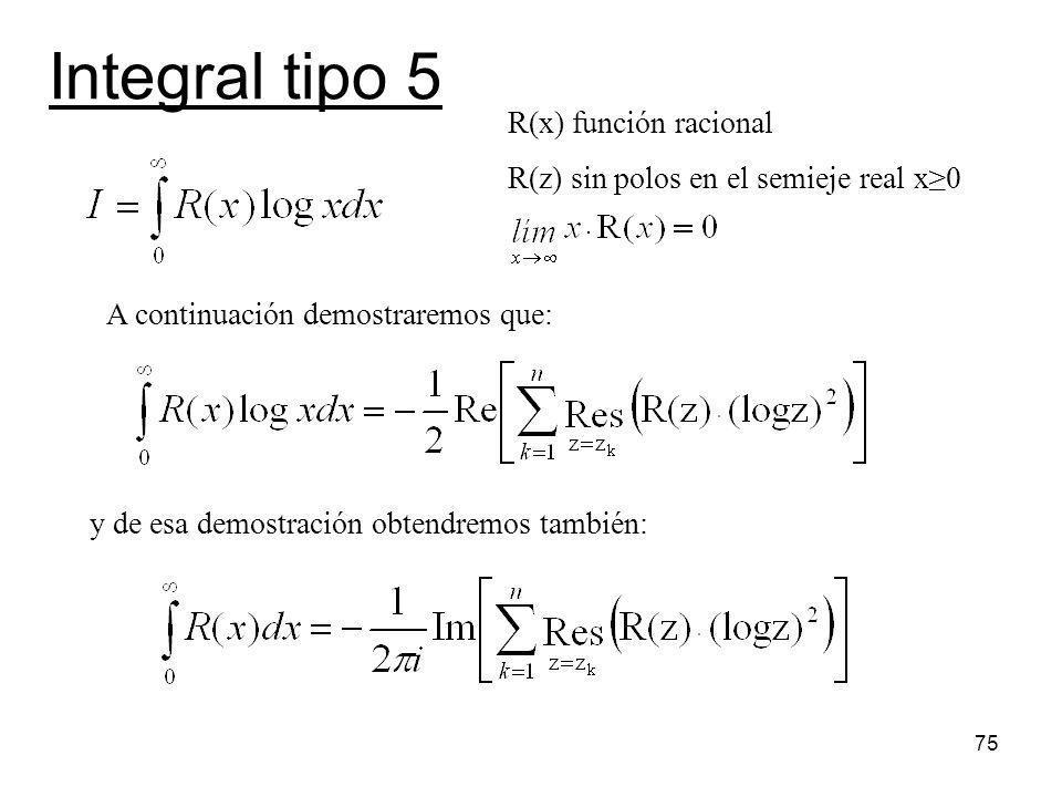 75 Integral tipo 5 R(x) función racional R(z) sin polos en el semieje real x0 A continuación demostraremos que: y de esa demostración obtendremos tamb