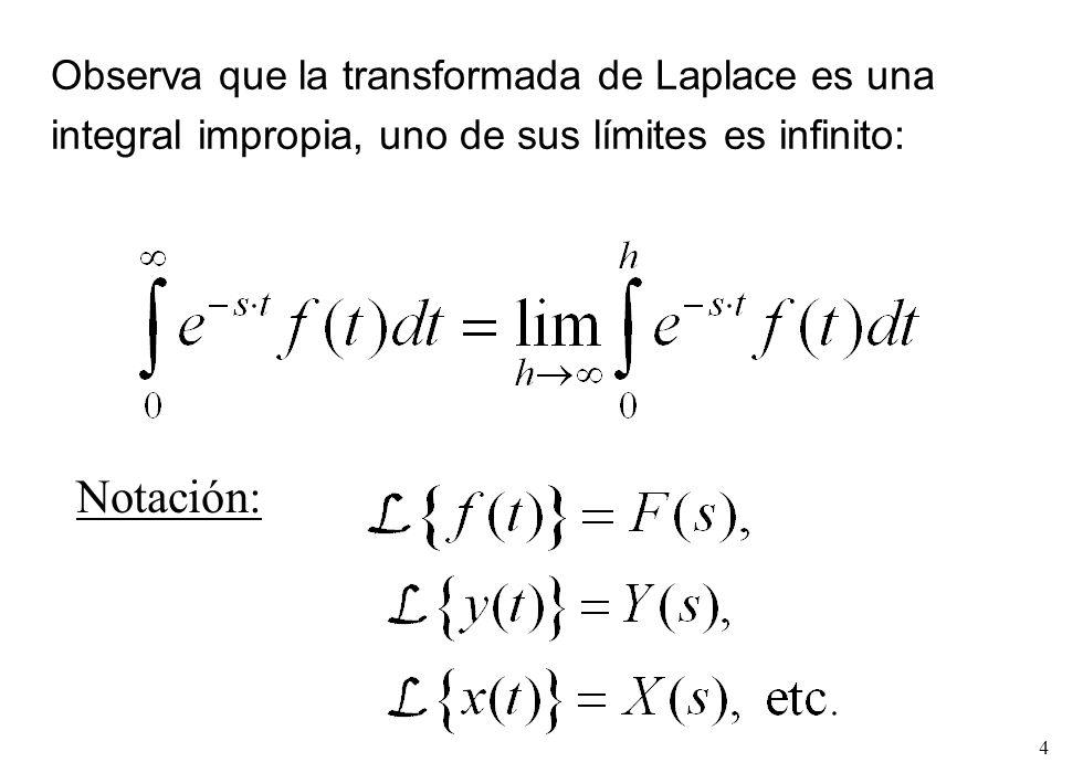 5 Condiciones suficientes de existencia de la TL Si f(t) es continua a trozos en [0, ) y Es decir, f(t) es de orden exponencial en el infinito: Entonces: L{f(t)} = F(s) existe s > a.
