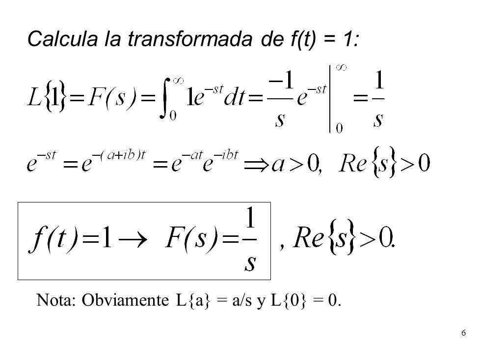 27 Por ejemplo, determinemos: Puesto que la función a invertir tiene un polo en s = -1, entonces basta con tomar γ > -1.