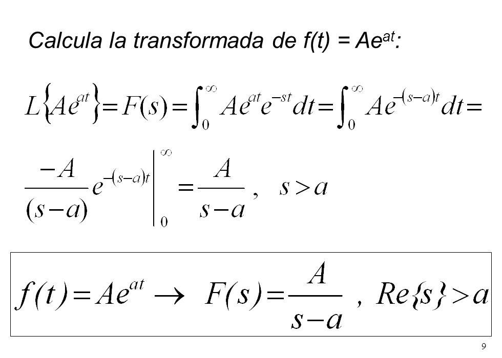 10 Calcula la transformada de f(t) = sen(at): Ejercicio: calcula F(s) para f(t) = cos(at)