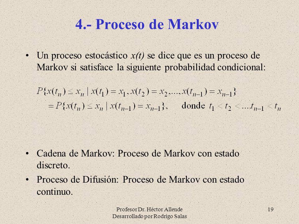 Profesor Dr. Héctor Allende Desarrollado por Rodrigo Salas 19 4.- Proceso de Markov Un proceso estocástico x(t) se dice que es un proceso de Markov si
