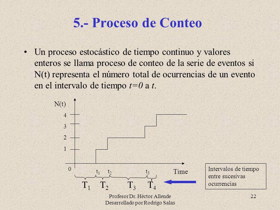 Profesor Dr. Héctor Allende Desarrollado por Rodrigo Salas 22 5.- Proceso de Conteo Un proceso estocástico de tiempo continuo y valores enteros se lla
