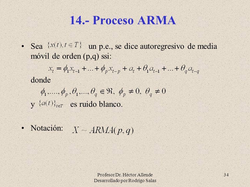 Profesor Dr. Héctor Allende Desarrollado por Rodrigo Salas 34 14.- Proceso ARMA Sea un p.e., se dice autoregresivo de media móvil de orden (p,q) ssi: