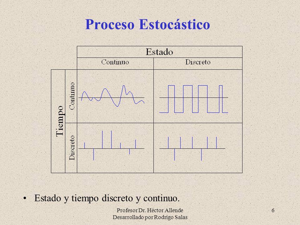 Profesor Dr. Héctor Allende Desarrollado por Rodrigo Salas 6 Proceso Estocástico Estado y tiempo discreto y continuo.