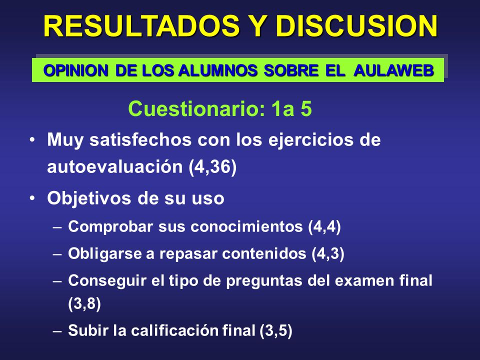 Muy satisfechos con los ejercicios de autoevaluación (4,36) Objetivos de su uso –Comprobar sus conocimientos (4,4) –Obligarse a repasar contenidos (4,3) –Conseguir el tipo de preguntas del examen final (3,8) –Subir la calificación final (3,5) RESULTADOS Y DISCUSION OPINION DE LOS ALUMNOS SOBRE EL AULAWEB Cuestionario: 1a 5