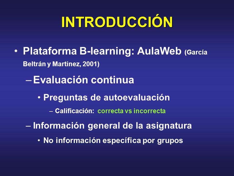 INTRODUCCIÓN Plataforma B-learning: AulaWeb (García Beltrán y Martinez, 2001) –Evaluación continua Preguntas de autoevaluación –Calificación: correcta vs incorrecta –Información general de la asignatura No información específica por grupos
