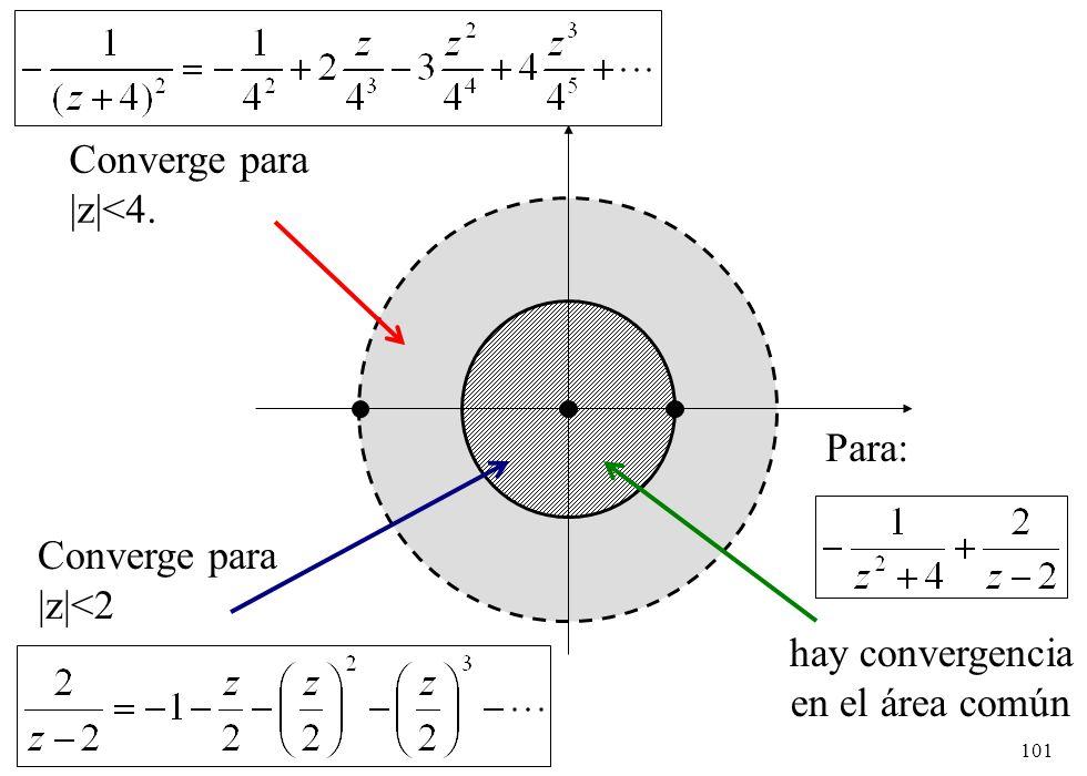 101 Converge para |z|<4. hay convergencia en el área común Converge para |z|<2 Para: