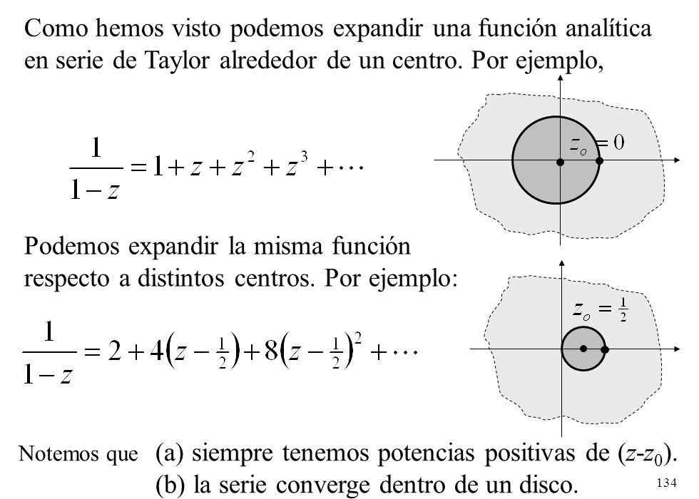 134 Notemos que (a) siempre tenemos potencias positivas de (z-z 0 ). (b) la serie converge dentro de un disco. Como hemos visto podemos expandir una f
