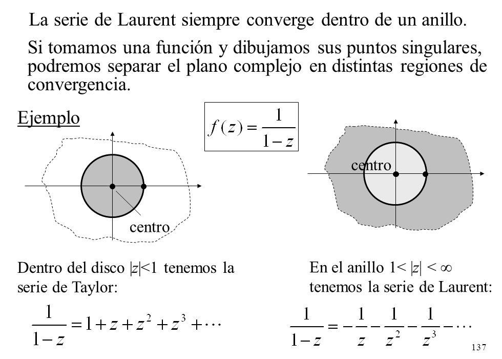 137 Si tomamos una función y dibujamos sus puntos singulares, podremos separar el plano complejo en distintas regiones de convergencia. La serie de La
